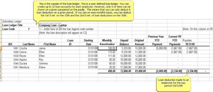 Payroll Ledger Template from www.pinoypayroll.com